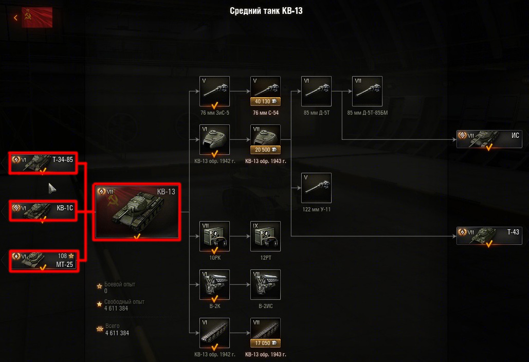 Почему разная стоимость исследования танка в дереве исследований?