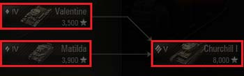 Разная стоимость исследования танка в дереве исследований?